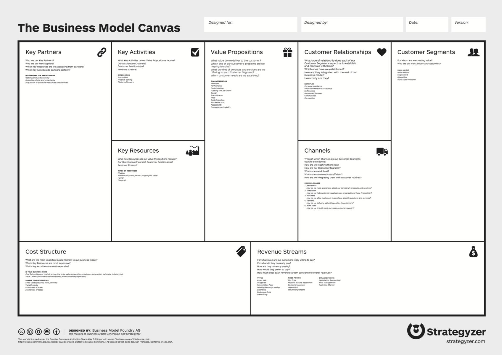 """เขียนแผนธุรกิจภายใน 20 นาทีด้วย """"Business Model Canvas"""""""